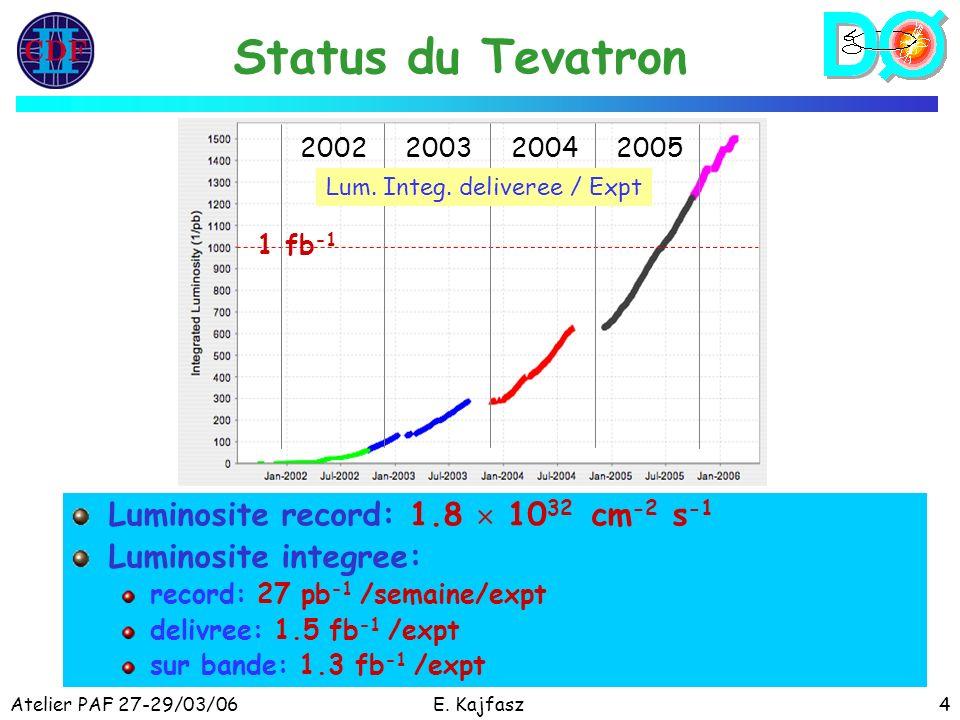 Atelier PAF 27-29/03/06E. Kajfasz4 Status du Tevatron Luminosite record: 1.8 10 32 cm -2 s -1 Luminosite integree: record: 27 pb -1 /semaine/expt deli