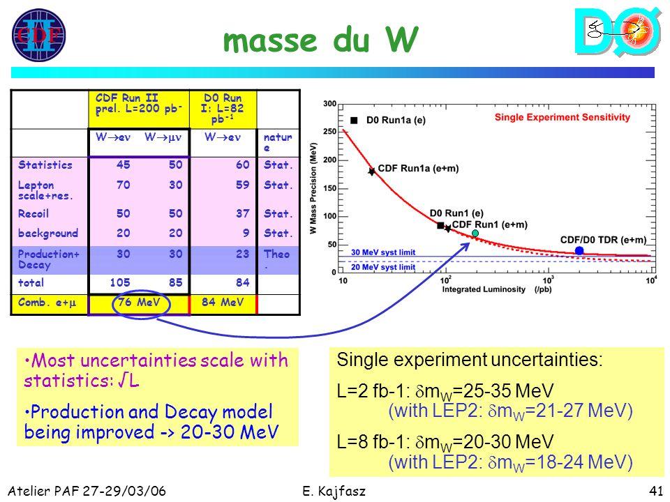 Atelier PAF 27-29/03/06E. Kajfasz41 masse du W CDF Run II prel. L=200 pb - 1 D0 Run I: L=82 pb -1 W e W natur e Statistics455060Stat. Lepton scale+res