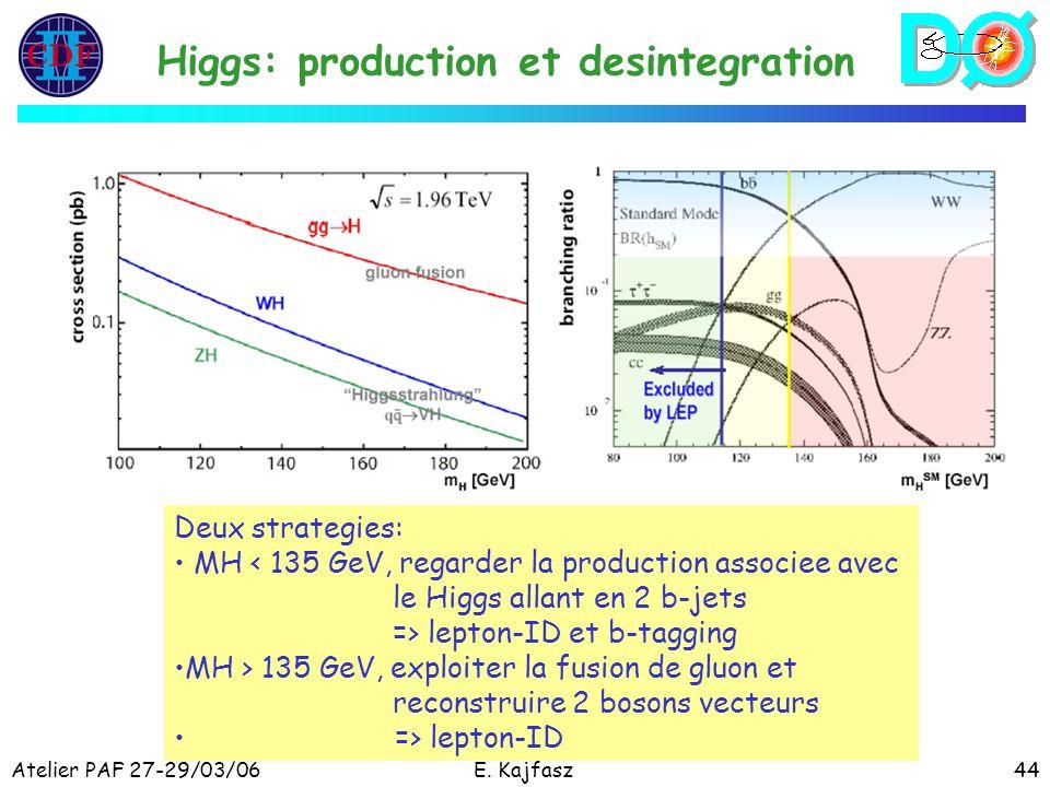 Atelier PAF 27-29/03/06E. Kajfasz44 Higgs: production et desintegration Deux strategies: MH lepton-ID et b-tagging MH > 135 GeV, exploiter la fusion d