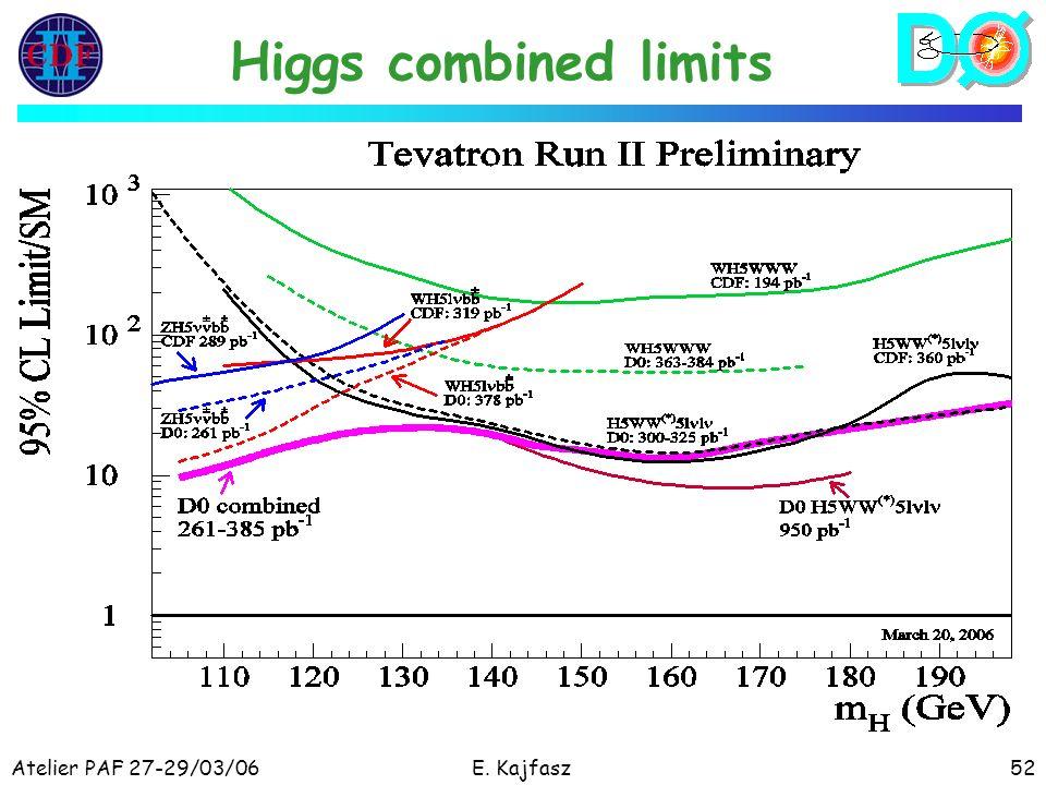 Atelier PAF 27-29/03/06E. Kajfasz52 Higgs combined limits