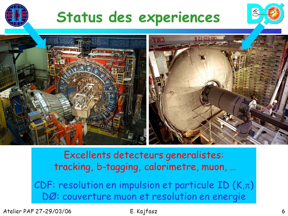 Atelier PAF 27-29/03/06E. Kajfasz6 Status des experiences Excellents detecteurs generalistes: tracking, b-tagging, calorimetre, muon, … CDF: resolutio