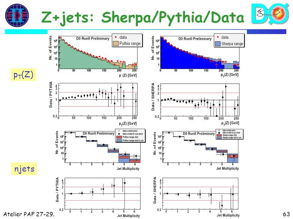 Atelier PAF 27-29/03/06E. Kajfasz63 Z+jets: Sherpa/Pythia/Data p T (Z) njets