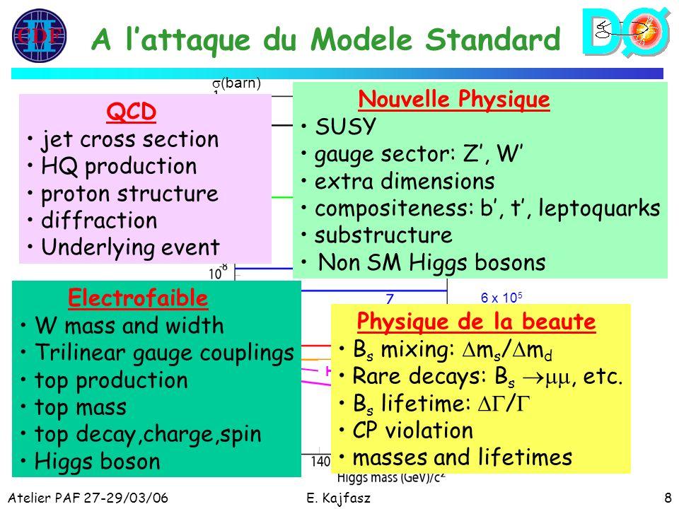 Atelier PAF 27-29/03/06E. Kajfasz8 A lattaque du Modele Standard with 1 fb -1 1.4 x 10 14 1 x 10 11 6 x 10 6 6 x 10 5 14,000 5,000 1000 ~ 100 100 ~ 10