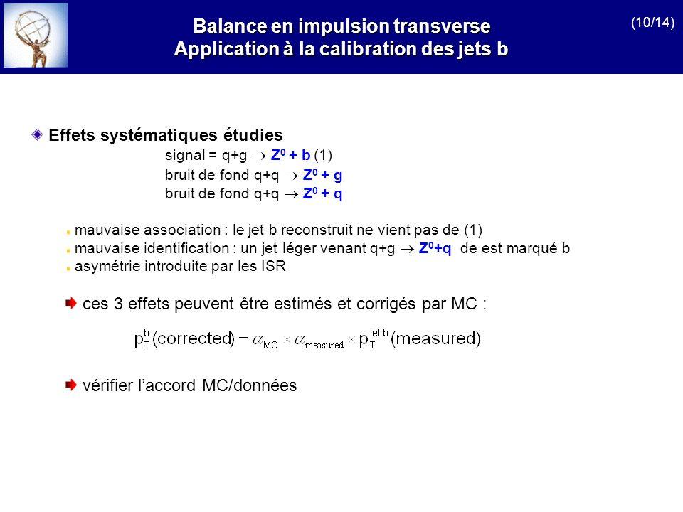 Balance en impulsion transverse Application à la calibration des jets b Effets systématiques étudies signal = q+g Z 0 + b (1) bruit de fond q+q Z 0 +