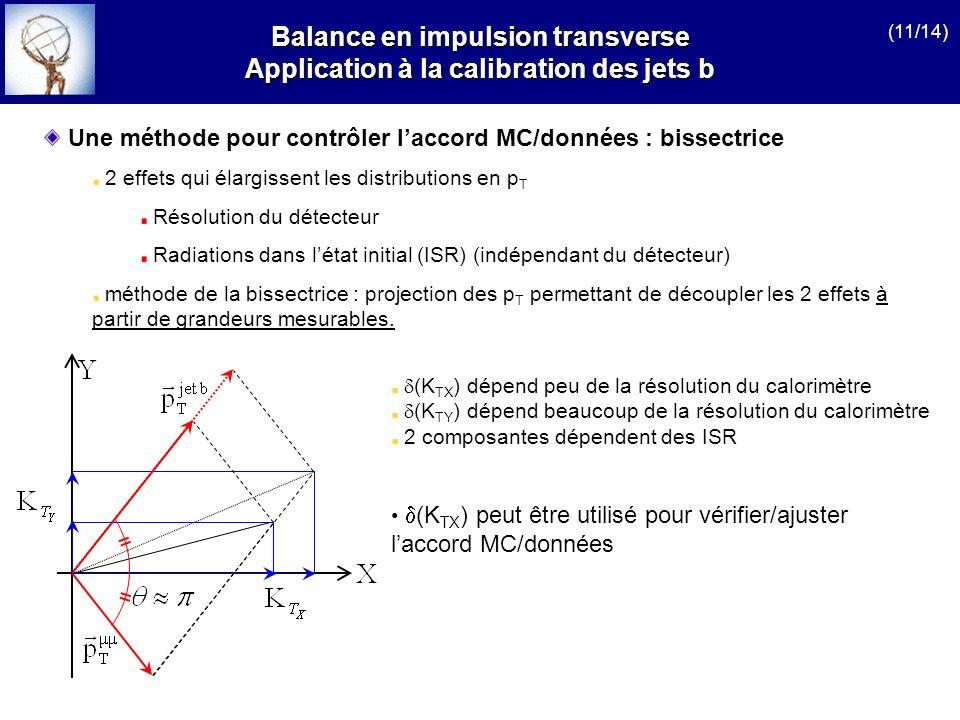 Une méthode pour contrôler laccord MC/données : bissectrice 2 effets qui élargissent les distributions en p T Résolution du détecteur Radiations dans létat initial (ISR) (indépendant du détecteur) méthode de la bissectrice : projection des p T permettant de découpler les 2 effets à partir de grandeurs mesurables.