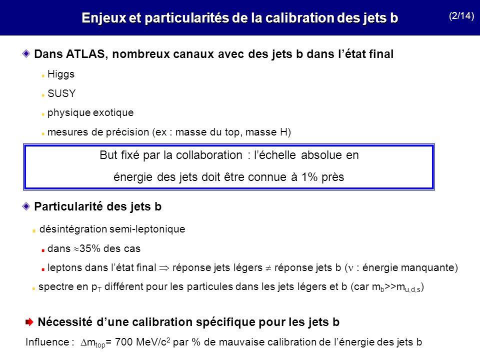 Enjeux et particularités de la calibration des jets b But fixé par la collaboration : léchelle absolue en énergie des jets doit être connue à 1% près