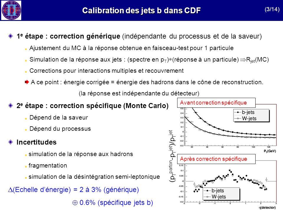 1 e étape : correction générique (indépendante du processus et de la saveur) Ajustement du MC à la réponse obtenue en faisceau-test pour 1 particule Simulation de la réponse aux jets : (spectre en p T ) (réponse à un particule) R jet (MC) Corrections pour interactions multiples et recouvrement A ce point : énergie corrigée = énergie des hadrons dans le cône de reconstruction.