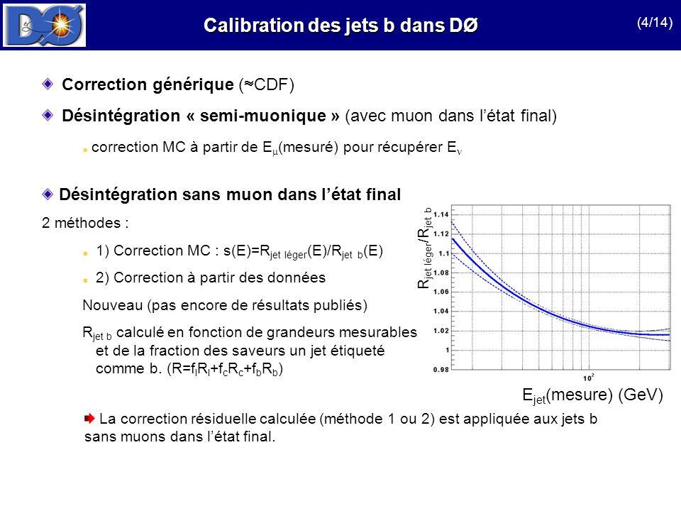Correction générique ( CDF) Désintégration « semi-muonique » (avec muon dans létat final) Calibration des jets b dans DØ Désintégration sans muon dans létat final 2 méthodes : 1) Correction MC : s(E)=R jet léger (E)/R jet b (E) 2) Correction à partir des données Nouveau (pas encore de résultats publiés) R jet b calculé en fonction de grandeurs mesurables et de la fraction des saveurs un jet étiqueté comme b.