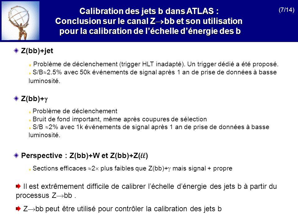 Il est extrêmement difficile de calibrer léchelle dénergie des jets b à partir du processus Z bb. Z bb peut être utilisé pour contrôler la calibration