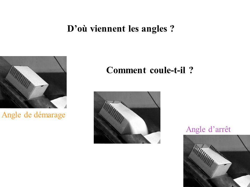 Doù viennent les angles Comment coule-t-il Angle de démarage Angle darrêt