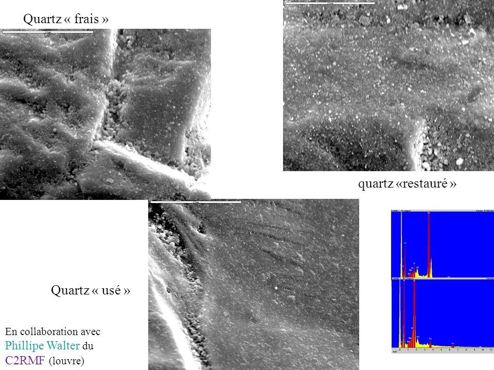 quartz «restauré » Quartz « frais » Quartz « usé » En collaboration avec Phillipe Walter du C2RMF (louvre)