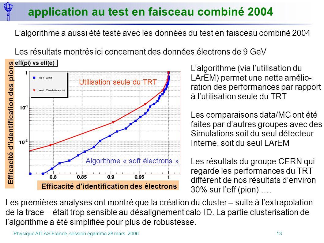 Physique ATLAS France, session egamma 28 mars 2006 13 application au test en faisceau combiné 2004 Lalgorithme a aussi été testé avec les données du t