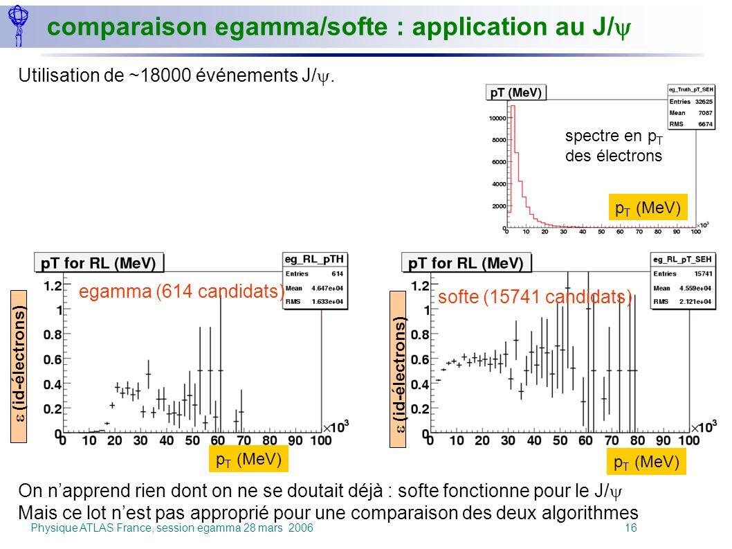 Physique ATLAS France, session egamma 28 mars 2006 16 Utilisation de ~18000 événements J/. spectre en p T des électrons egamma (614 candidats) softe (