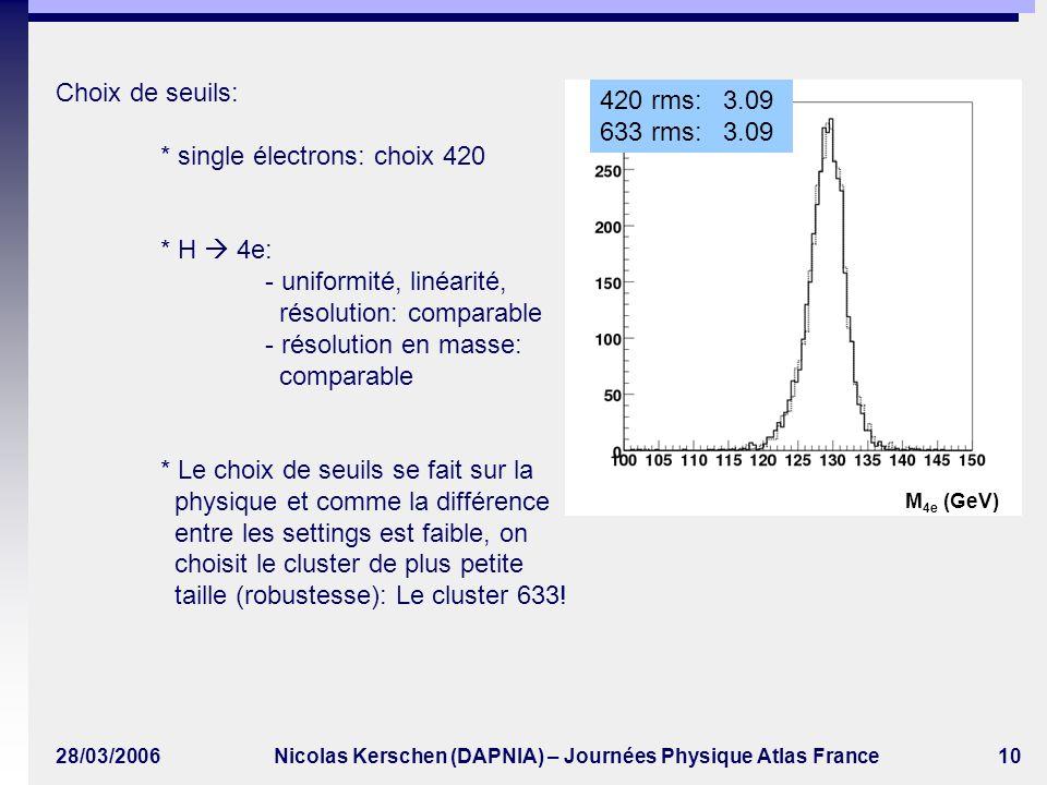28/03/2006Nicolas Kerschen (DAPNIA) – Journées Physique Atlas France10 Choix de seuils: * single électrons: choix 420 * H 4e: - uniformité, linéarité,