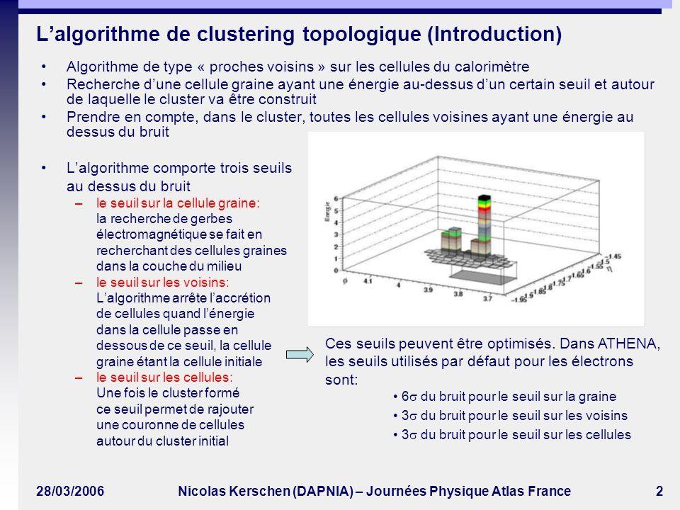 28/03/2006Nicolas Kerschen (DAPNIA) – Journées Physique Atlas France2 Lalgorithme de clustering topologique (Introduction) Algorithme de type « proche