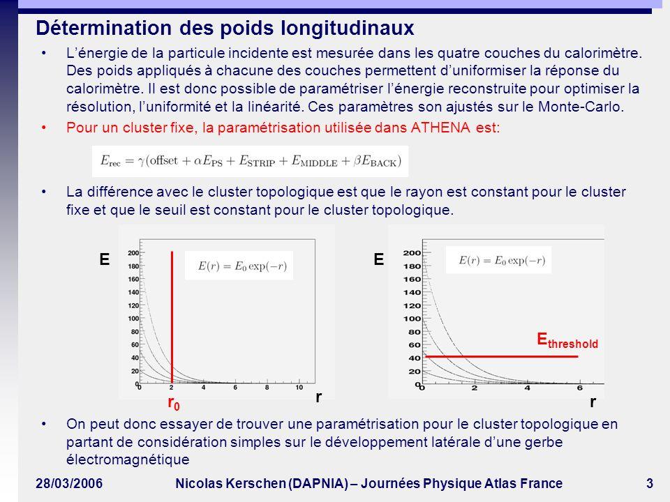 28/03/2006Nicolas Kerschen (DAPNIA) – Journées Physique Atlas France4 En partant de et en considérant que le rayon dépend du seuil on trouve comme paramétrisation possible: La paramétrisation finalement retenue sera: avec: Cette paramétrisation tient compte de la granularité du calorimètre, dune taille minimal du cluster La détermination des poids longitudinaux échantillons utilisés pour la minimisation: électrons et positons DC2 de 20, 50, 100, 200 et 500 GeV uniformément distribués sur -2.5 < < 2.5 et reconstruits avec 10.0.4 Les poids longitudinaux sont extraits en minimisant sur lensemble des échantillons, dans 100 intervalles de 0.025 en