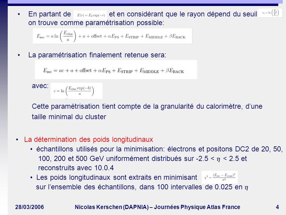 28/03/2006Nicolas Kerschen (DAPNIA) – Journées Physique Atlas France5 Paramétrisation standard (cluster fixe) appliquée au cluster topologique Paramétrisation adaptée au cluster topologique 1% 0.1% Linéarité: < 0.1% uniformité denviron 0.1% 0.1% Électrons 100 GeV uniformité Électrons 100 GeV linéarité à = 0.4