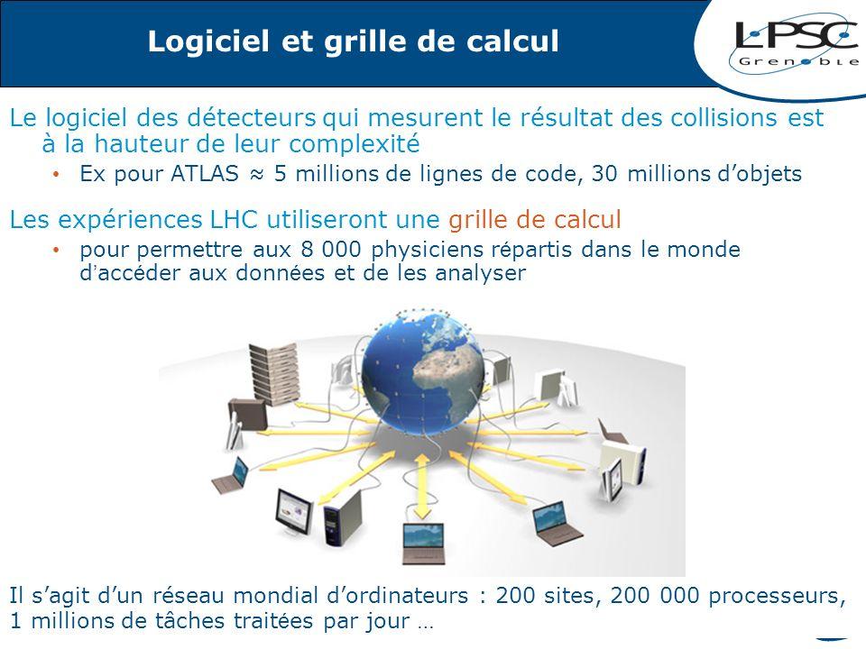 Fête de la scienceoctobre 20113 Logiciel et grille de calcul Le logiciel des détecteurs qui mesurent le résultat des collisions est à la hauteur de le