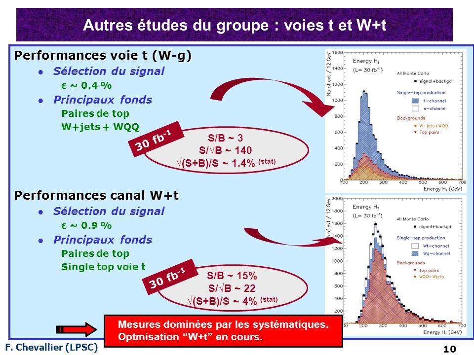 F. Chevallier (LPSC) 10 Autres études du groupe : voies t et W+t Performances voie t (W-g) Sélection du signal ε ~ 0.4 % Principaux fonds Paires de to