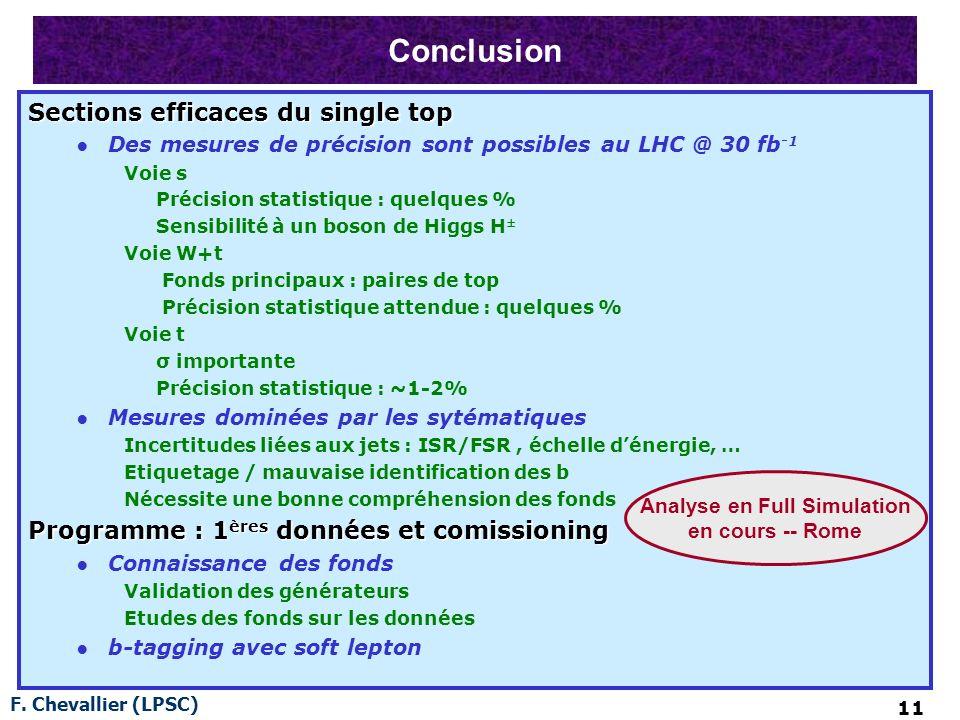 F. Chevallier (LPSC) 11 Conclusion Sections efficaces du single top Des mesures de précision sont possibles au LHC @ 30 fb -1 Voie s Précision statist