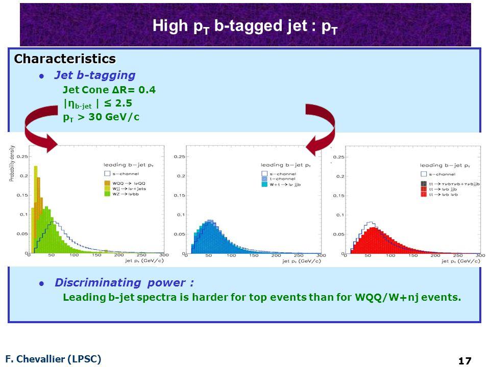 F. Chevallier (LPSC) 17 High p T b-tagged jet : p T Characteristics Jet b-tagging Jet Cone R= 0.4 |η b-jet | 2.5 p T > 30 GeV/c Discriminating power :