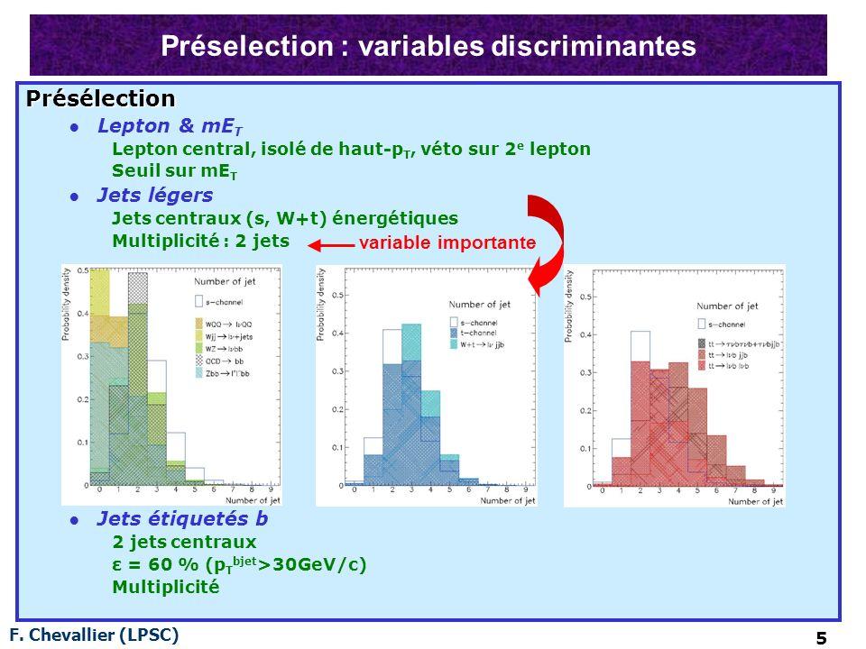 F. Chevallier (LPSC) 5 Préselection : variables discriminantes Présélection Lepton & mE T Lepton central, isolé de haut-p T, véto sur 2 e lepton Seuil
