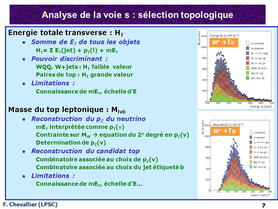 F. Chevallier (LPSC) 7 Analyse de la voie s : sélection topologique Energie totale transverse : H T Somme de E T de tous les objets H T = Σ E T (jet)
