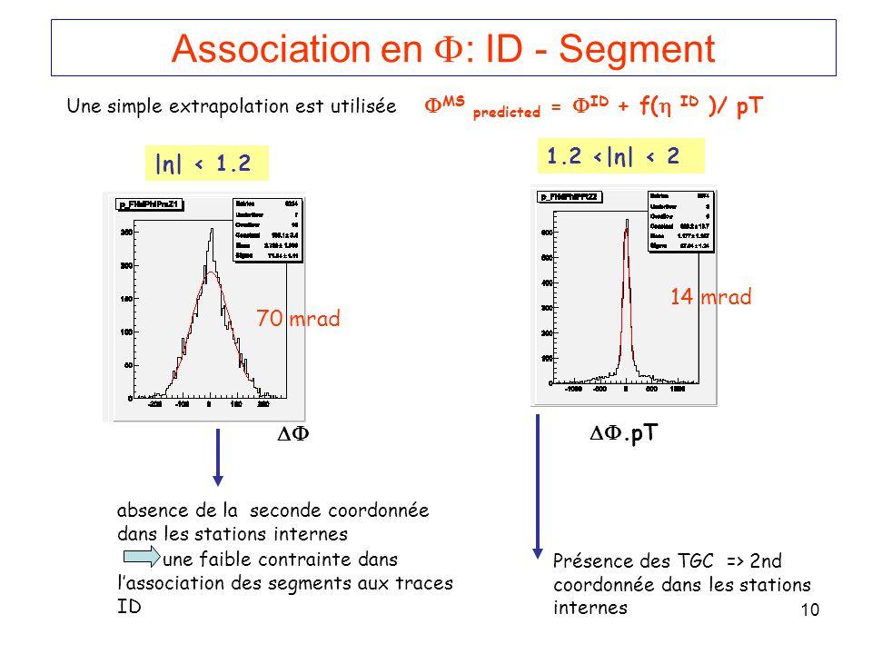 10 Association en : ID - Segment Une simple extrapolation est utilisée MS predicted = ID + f( ID )/ pT.pT |η| < 1.2 1.2 <|η| < 2 absence de la seconde coordonnée dans les stations internes une faible contrainte dans lassociation des segments aux traces ID Présence des TGC => 2nd coordonnée dans les stations internes 70 mrad 14 mrad