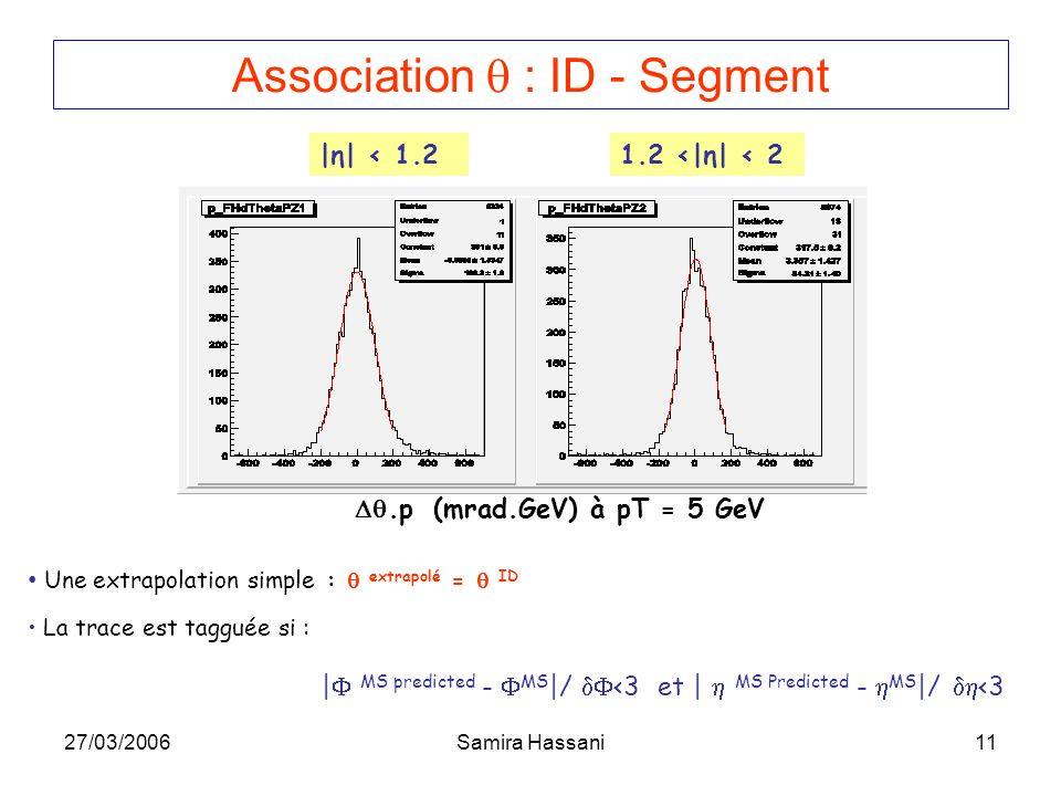27/03/2006Samira Hassani11 Association : ID - Segment 1.2 <|η| < 2|η| < 1.2.p (mrad.GeV) à pT = 5 GeV Une extrapolation simple : extrapolé = ID La trace est tagguée si : | MS predicted - MS |/ <3 et | MS Predicted - MS |/ <3