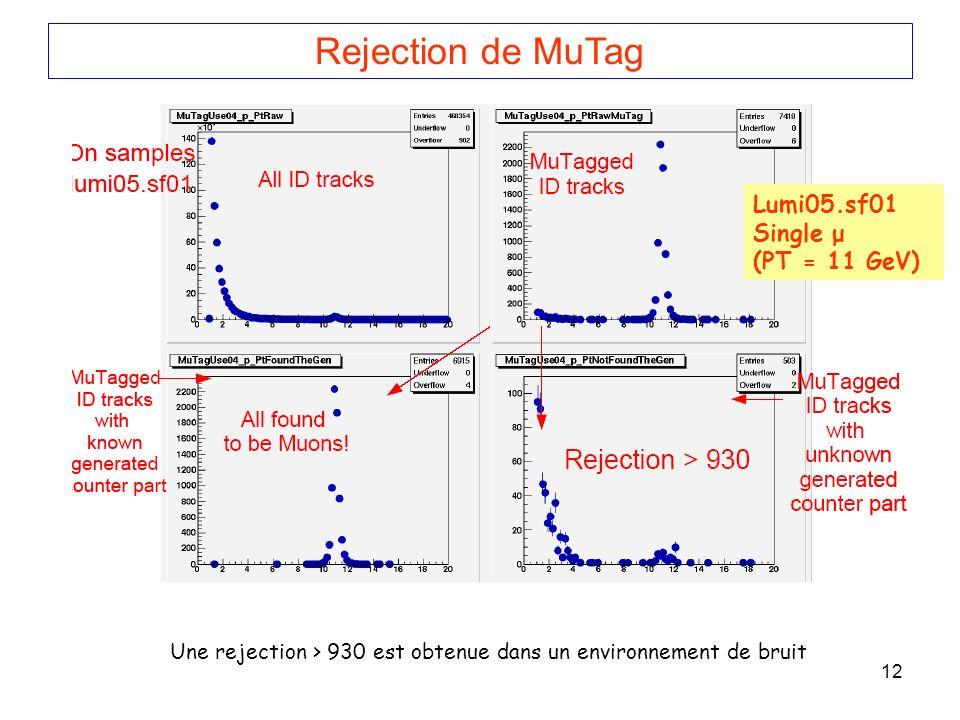 12 Lumi05.sf01 Single μ (PT = 11 GeV) Rejection de MuTag Une rejection > 930 est obtenue dans un environnement de bruit