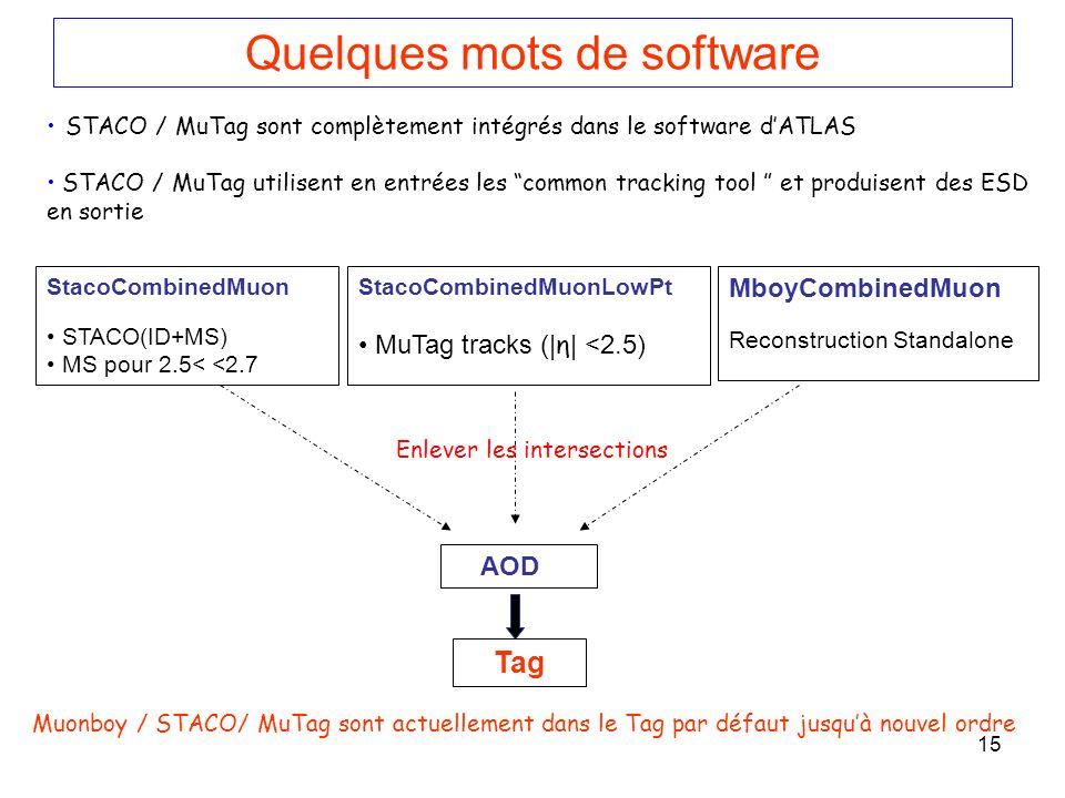 15 StacoCombinedMuon STACO(ID+MS) MS pour 2.5< <2.7 StacoCombinedMuonLowPt MuTag tracks (| η | <2.5) MboyCombinedMuon Reconstruction Standalone AOD Enlever les intersections Quelques mots de software STACO / MuTag sont complètement intégrés dans le software dATLAS STACO / MuTag utilisent en entrées les common tracking tool et produisent des ESD en sortie Tag Muonboy / STACO/ MuTag sont actuellement dans le Tag par défaut jusquà nouvel ordre
