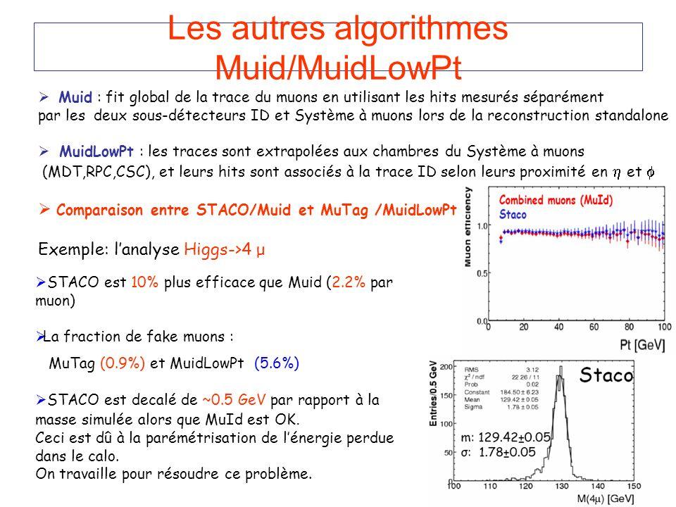 16 Les autres algorithmes Muid/MuidLowPt Muid : fit global de la trace du muons en utilisant les hits mesurés séparément par les deux sous-détecteurs ID et Système à muons lors de la reconstruction standalone MuidLowPt : les traces sont extrapolées aux chambres du Système à muons (MDT,RPC,CSC), et leurs hits sont associés à la trace ID selon leurs proximité en et Comparaison entre STACO/Muid et MuTag /MuidLowPt Exemple: lanalyse Higgs->4 μ STACO est 10% plus efficace que Muid (2.2% par muon) La fraction de fake muons : MuTag (0.9%) et MuidLowPt (5.6%) STACO est decalé de ~0.5 GeV par rapport à la masse simulée alors que MuId est OK.
