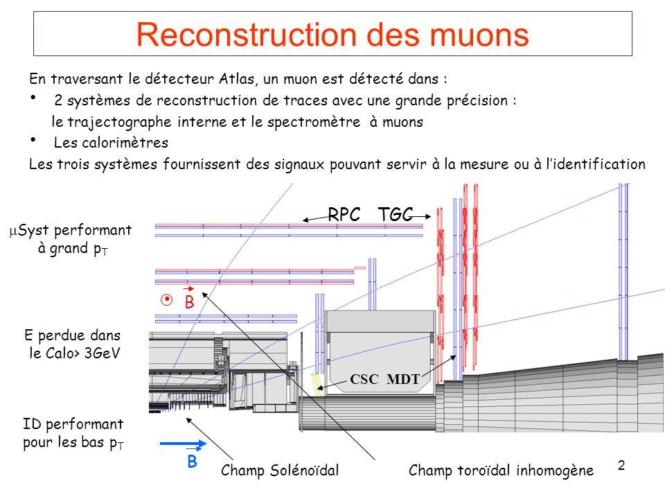 2 Reconstruction des muons CSC MDT RPC TGC En traversant le détecteur Atlas, un muon est détecté dans : 2 systèmes de reconstruction de traces avec une grande précision : le trajectographe interne et le spectromètre à muons Les calorimètres Les trois systèmes fournissent des signaux pouvant servir à la mesure ou à lidentification Syst performant à grand p T E perdue dans le Calo> 3GeV ID performant pour les bas p T Champ SolénoïdalChamp toroïdal inhomogène B B
