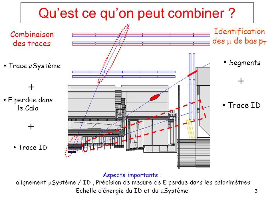 3 Combinaison des traces Trace Système Trace ID E perdue dans le Calo + + Identification des de bas p T Segments Trace ID Quest ce quon peut combiner