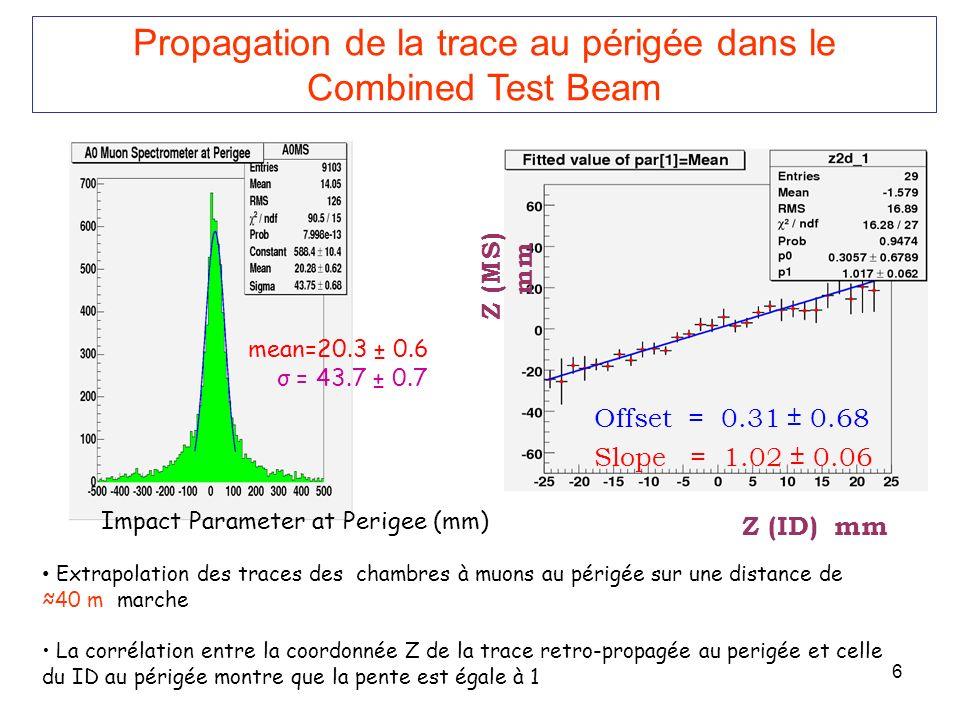 6 mean=20.3 ± 0.6 σ = 43.7 ± 0.7 Impact Parameter at Perigee (mm) Extrapolation des traces des chambres à muons au périgée sur une distance de 40 m marche La corrélation entre la coordonnée Z de la trace retro-propagée au perigée et celle du ID au périgée montre que la pente est égale à 1 Propagation de la trace au périgée dans le Combined Test Beam Offset = 0.31 ± 0.68 Slope = 1.02 ± 0.06 Z (ID) mm Z (MS) mm