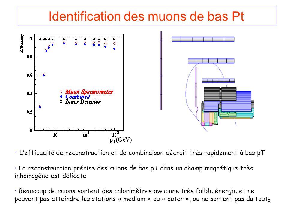8 Identification des muons de bas Pt Lefficacité de reconstruction et de combinaison décroît très rapidement à bas pT La reconstruction précise des muons de bas pT dans un champ magnétique très inhomogène est délicate Beaucoup de muons sortent des calorimètres avec une très faible énergie et ne peuvent pas atteindre les stations « medium » ou « outer », ou ne sortent pas du tout p T (GeV)