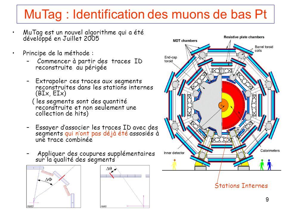 9 MuTag est un nouvel algorithme qui a été développé en Juillet 2005 Principe de la méthode : – Commencer à partir des traces ID reconstruite au périg