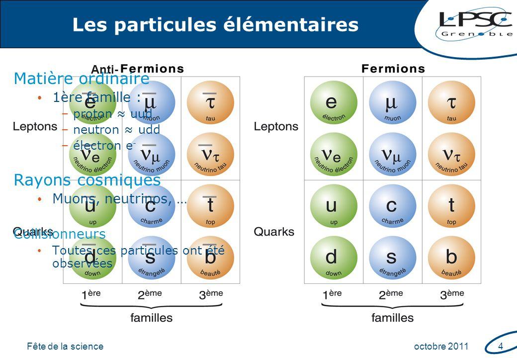 Fête de la scienceoctobre 20114 Les particules élémentaires ___ ___ ___ ___ Anti- Matière ordinaire 1ère famille : –proton uud –neutron udd –électron