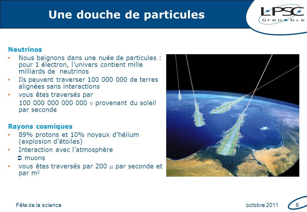 Fête de la scienceoctobre 20116 Une douche de particules Neutrinos Nous baignons dans une nuée de particules : pour 1 électron, lunivers contient mill