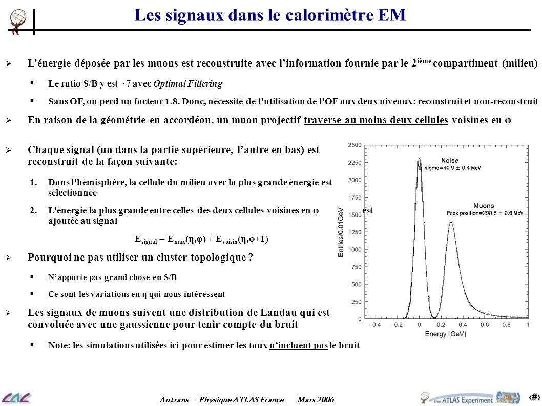10 Autrans - Physique ATLAS France Mars 2006 Les signaux dans le calorimètre EM Lénergie déposée par les muons est reconstruite avec linformation four