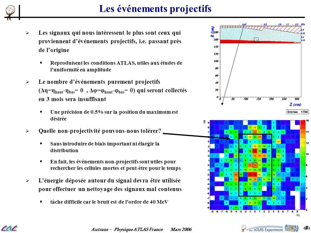 11 Autrans - Physique ATLAS France Mars 2006 Les événements projectifs Les signaux qui nous intéressent le plus sont ceux qui proviennent dévénements