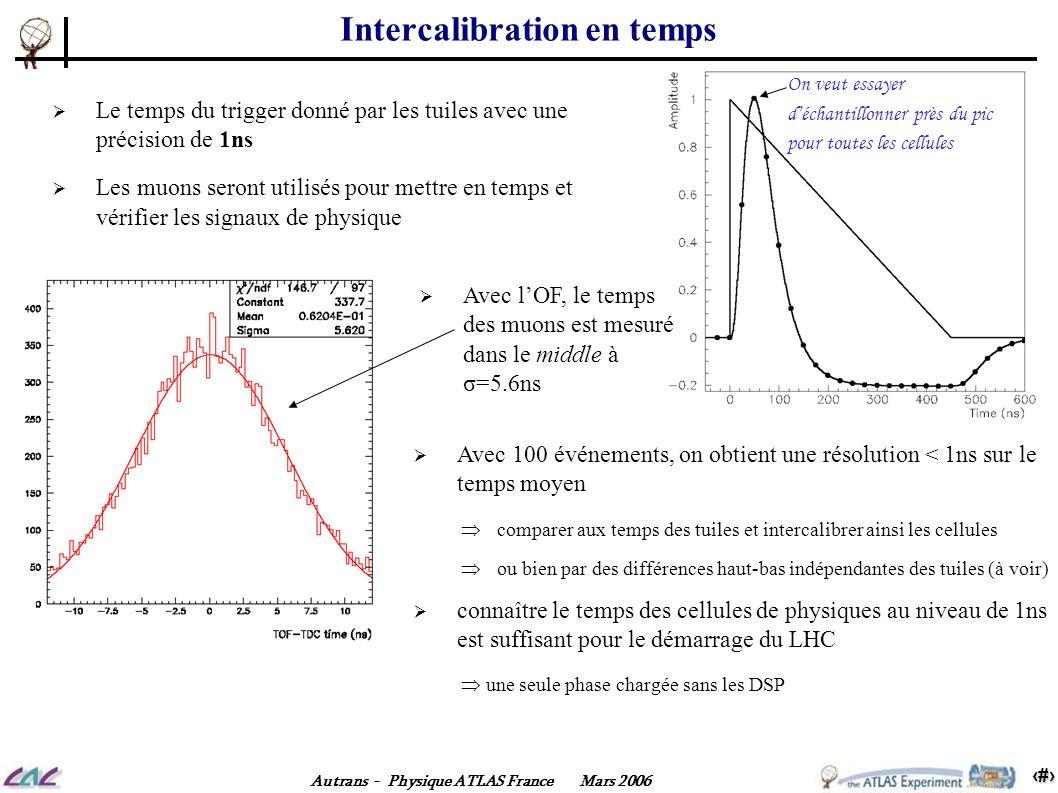 14 Autrans - Physique ATLAS France Mars 2006 Intercalibration en temps Le temps du trigger donné par les tuiles avec une précision de 1ns Les muons se