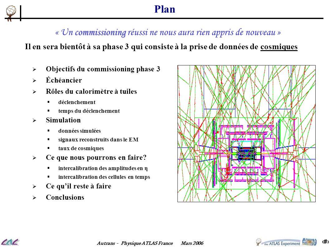 3 Autrans - Physique ATLAS France Mars 2006 Objectifs du commissioning Afin datteindre ces objectifs, une statistique importante est requise (au moins 3 mois de données continues) démontrer que le détecteur peut opérer de façon stable effectuer une calibration complète du détecteur montrer que les outils de calibration et les bases de données fonctionnent détection/traitement des parties défectueuses diagnostiquer les mauvais signaux physiques intercalibration des cellules en amplitude et en temps étude de dépôts dénergie plus importants ( >2 GeV ) Exemple dun signal de muon désiré (été 2005)