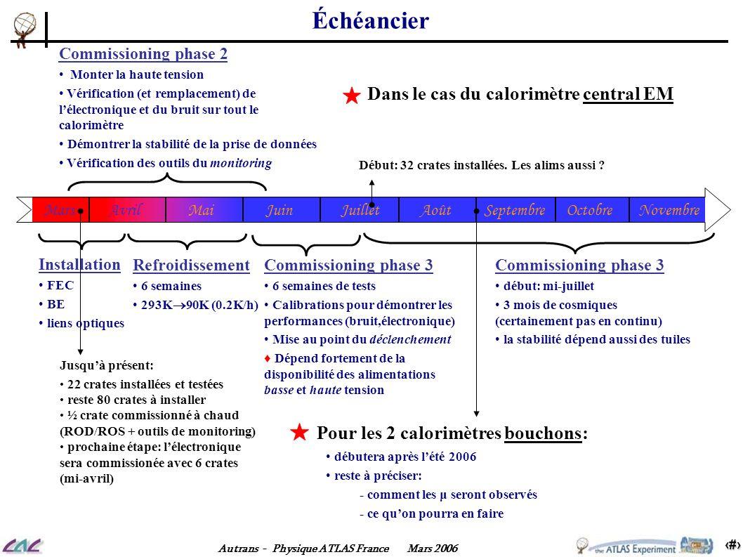 5 Autrans - Physique ATLAS France Mars 2006 Le calorimètre à tuiles pour le déclenchement ½ ½ -1 η 1 10π/32 φ 22π/32 42π/32 φ 54π/32 Note: le déclenchement de la partie centrale du calorimètre EM nutilisera pas la partie extension du tonneau (contrairement au déclenchement des bouchons qui lexploitera) - Les chambres à muons ne seront pas encore fonctionnelles lors du commissioning mais… - Le calorimètre à tuiles est dores et déjà apte à enregistrer des signaux de muons utilisés pour le déclenchement