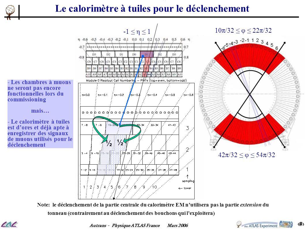 6 Autrans - Physique ATLAS France Mars 2006 >1.5 GeV Déclenchement Seuil dénergie déposée dans les tuiles établi à 1.5 GeV au niveau du déclenchement pour limiter le nombre daccidentels Car…le signal sommé du trigger (A+B+C+ ½ D) est faible et sensible au bruit Coincidence entre les modules den haut et ceux den bas A B C D (A B) (C D) (A B) (C D) 12 Les tuiles voient bien les signaux de muons Les signaux reconstruits: 1 PM sur 2 Nous voulons garder les muons projectifs mais aussi tout venant Un déclenchement avec un seul seuil (e.g.