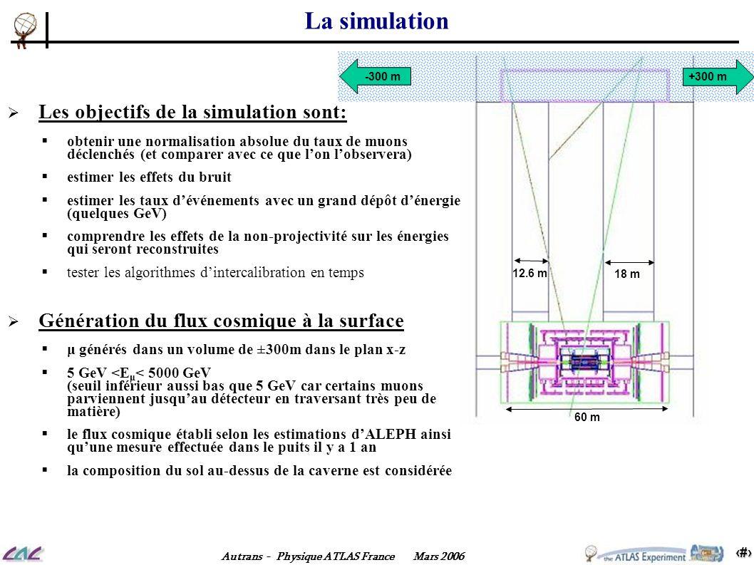 9 Autrans - Physique ATLAS France Mars 2006 Les cosmiques simulées 1) Non biaisé pour obtenir les taux distance minimale entre la projection du muon initial et le point dinteraction |IP| <8m équivalent à 17 heures de cosmiques 2) Biaisé pour simuler un maximum de muons projectifs |IP| <2.5m coupure sur la distance r entre le milieu du puits et le muon initial en fonction de son énergie distance r par rapport à laxe du puits daccès < 70m équivalent à 9 jours de cosmiques * Deux lots ont donc été générés : |IP| r Sans les puits daccès, le commissioning avec les cosmiques naurait probablement pas eu autant dintérêt mHz Ordres de grandeurs: pour 1.48x10 11 muons générés à la surface correspond à 9 jours de cosmiques avec les ressources actuelles, ce fut simulé en 2 semaines 7:10 6 survivent aux coupures de présélection (direction/énergie initiale du muon) 10M muons ont ete simules 600k declenches Génération: 148 milliards de μ Calorimètre à tuiles: 600k μ déclanchés