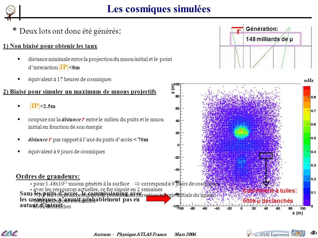9 Autrans - Physique ATLAS France Mars 2006 Les cosmiques simulées 1) Non biaisé pour obtenir les taux distance minimale entre la projection du muon i