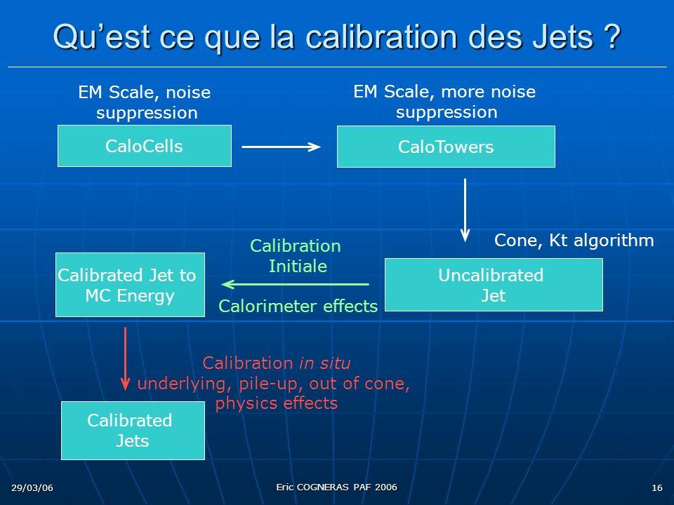 29/03/06 Eric COGNERAS PAF 2006 16 Quest ce que la calibration des Jets ? Calibrated Jet to MC Energy Calibrated Jets CaloCells EM Scale, noise suppre