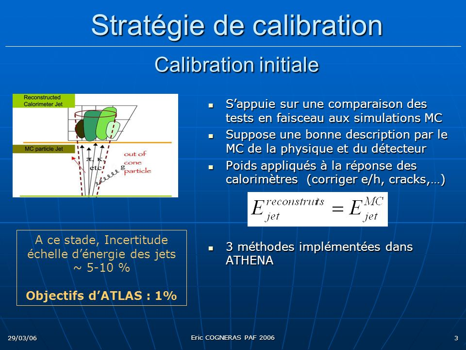 29/03/06 Eric COGNERAS PAF 2006 4 Prendre en compte : Prendre en compte : Effets de reconstruction des jets (out of cone, …)Effets de reconstruction des jets (out of cone, …) Effets physiques (underlying event, fragmentation, ISR,FSR, …)Effets physiques (underlying event, fragmentation, ISR,FSR, …) Echelle dénergie telle que Echelle dénergie telle que Méthode de calibration in situ : Méthode de calibration in situ : Wjj (résonance)Wjj (résonance) Z 0 /+jets (P T balance)Z 0 /+jets (P T balance) Stratégie de calibration Stratégie de calibration Calibration in situ Calibration in situ