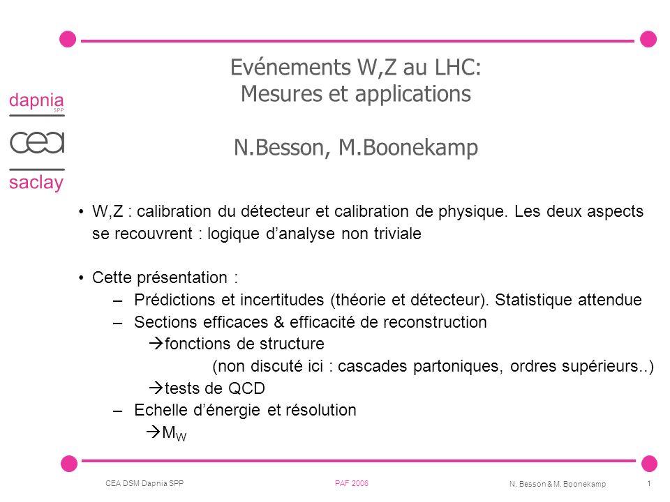 CEA DSM Dapnia SPP PAF 2006 N. Besson & M. Boonekamp 1 Evénements W,Z au LHC: Mesures et applications N.Besson, M.Boonekamp W,Z : calibration du détec